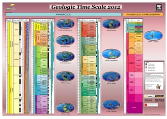 GTS2012_Wallchart_small.jpg