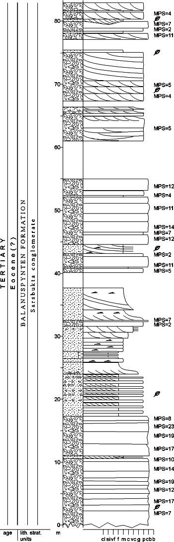NW European Stratigraphic Lexica